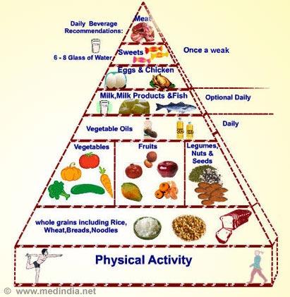 Top health tips