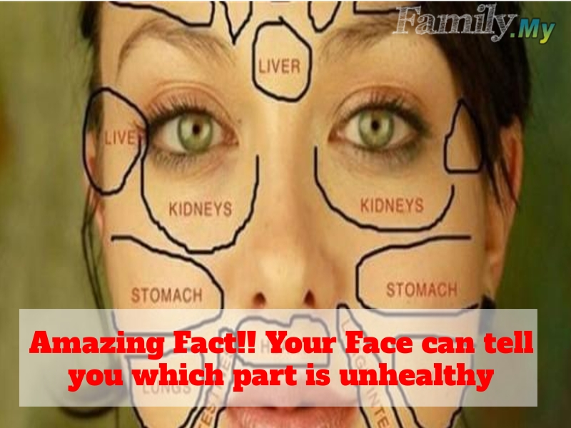Amazing Fact!! Your Face can tell you which part is unhealthy