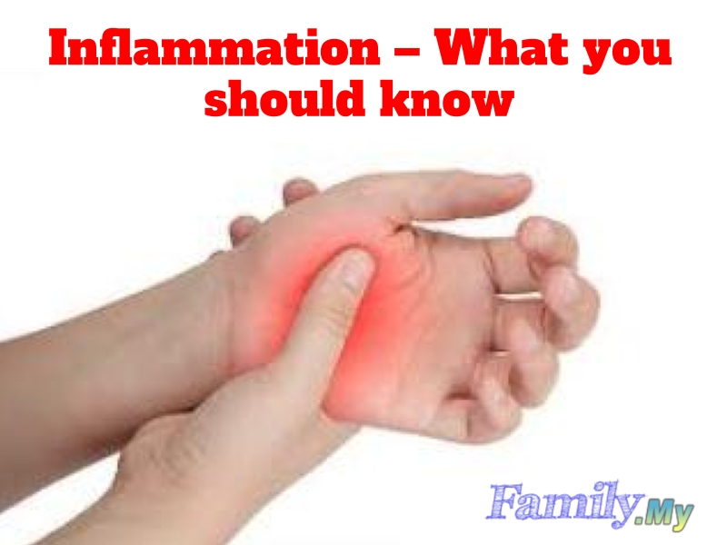 Inflammation – What you should know