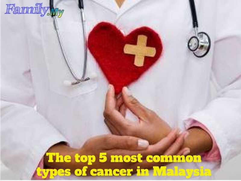 The top 5 most common types of cancer in Malaysia
