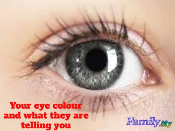 Your eye colour and what they are telling you